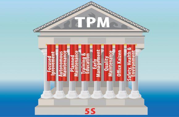 นิยาม ปรัชญา กลไกการทำ TPM