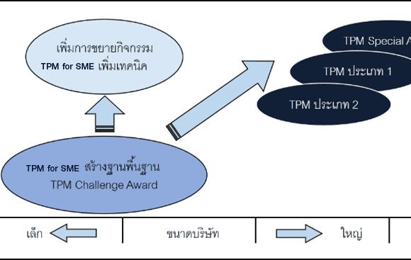 TPM-1_1.jpg