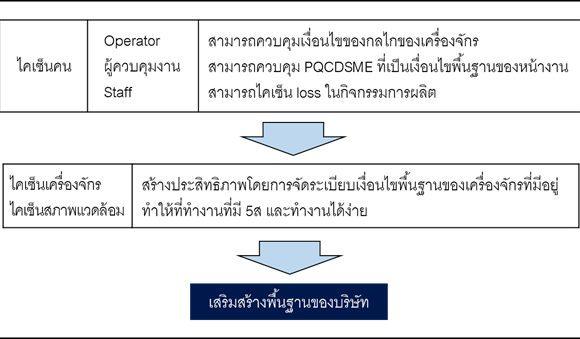 TPM-1_7