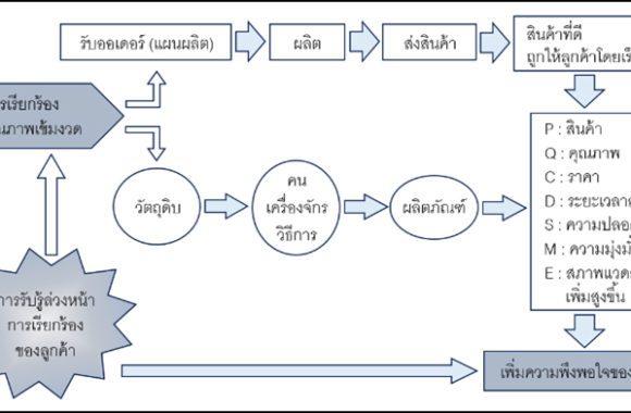tpm_3