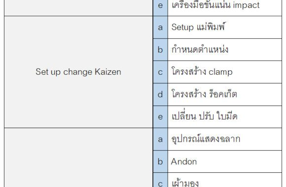 6.Karakuri-Kaizen-ตอนที่-1