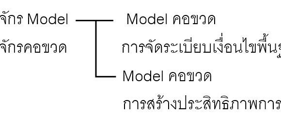 tpm-for-sme-01