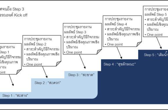 tpm-for-sme-04