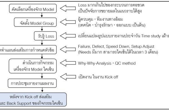 tpm-for-sme-05