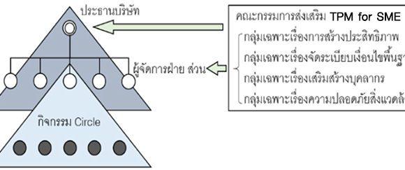 pic-02-TPM-for-SME-.ai_