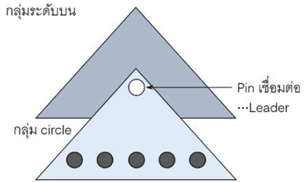 pic-04-TPM-for-SME-.ai_