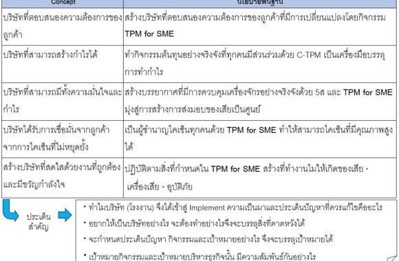 pic-2-tpm-for-sme-