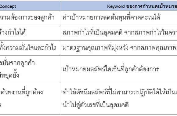 pic-3-tpm-for-sme-