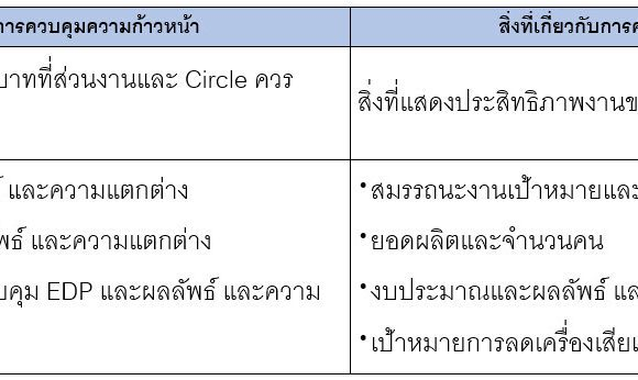 pic-4_1-tpm-for-sme-