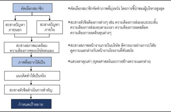 pic-5-tpm-for-sme_