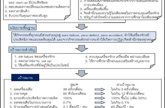 pic-6-tpm-for-sme_